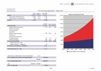 Muster-Finanzplanung Seite 7