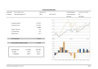 Vermögensmanagement Musterreport Seite 3
