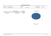Vermögensmanagement Musterreport Seite 7